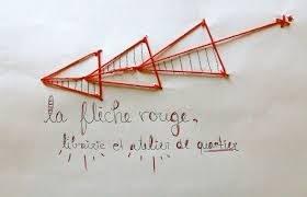 Atelier La Flèche Rouge
